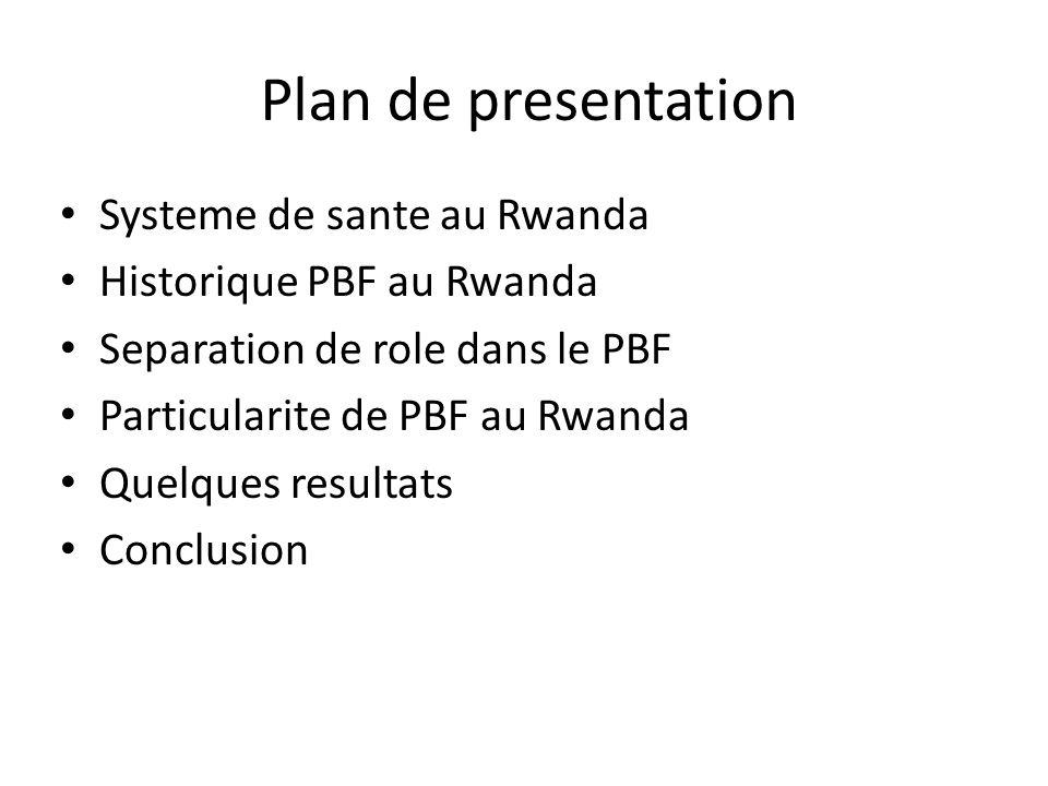 Plan de presentation Systeme de sante au Rwanda Historique PBF au Rwanda Separation de role dans le PBF Particularite de PBF au Rwanda Quelques result