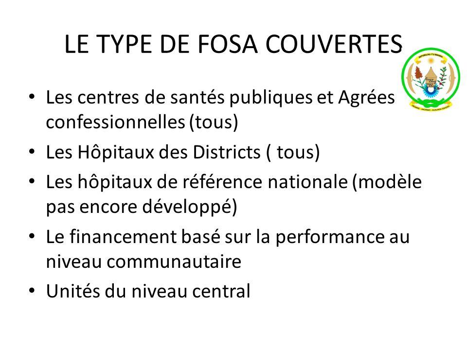 LE TYPE DE FOSA COUVERTES Les centres de santés publiques et Agrées confessionnelles (tous) Les Hôpitaux des Districts ( tous) Les hôpitaux de référen