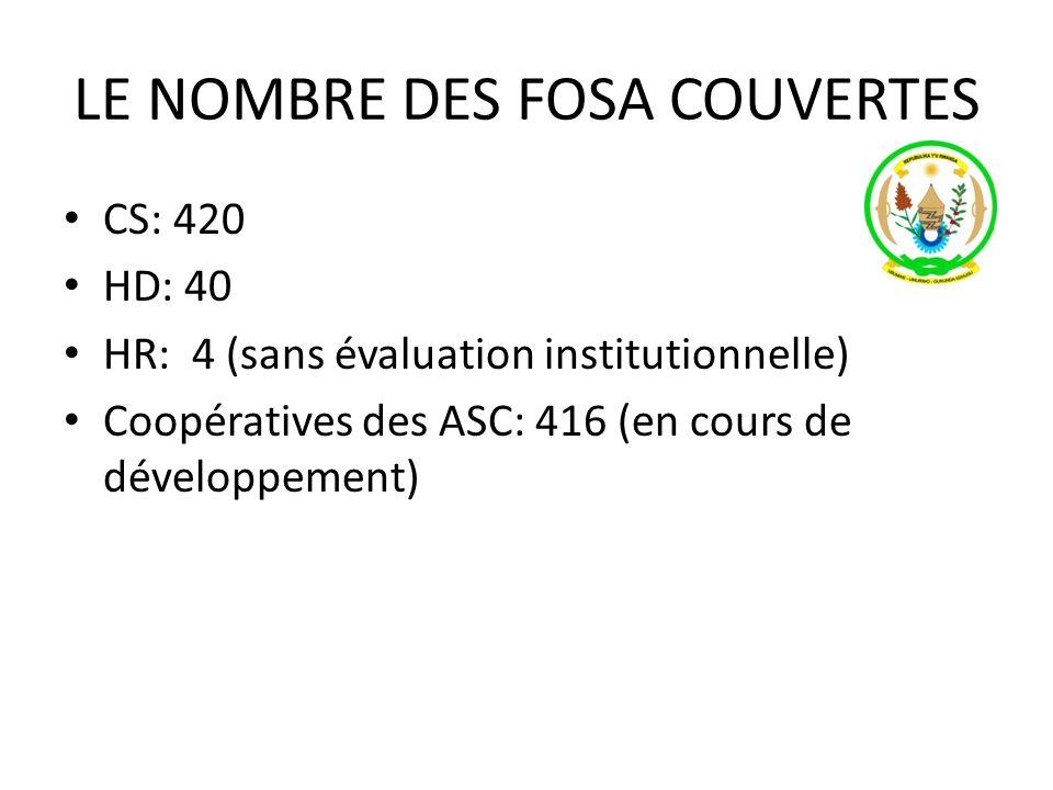 LE NOMBRE DES FOSA COUVERTES CS: 420 HD: 40 HR: 4 (sans évaluation institutionnelle) Coopératives des ASC: 416 (en cours de développement)