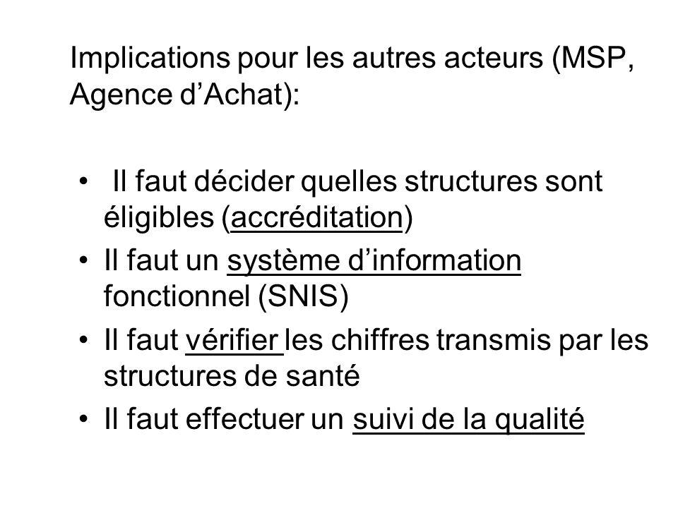 Implications pour les autres acteurs (MSP, Agence dAchat): Il faut décider quelles structures sont éligibles (accréditation) Il faut un système dinfor