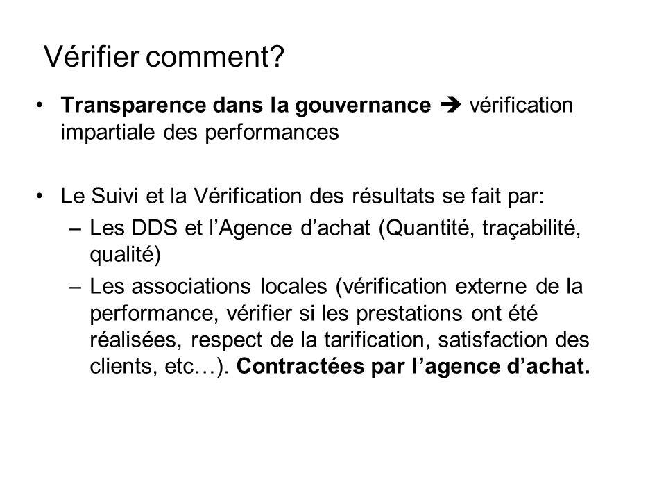 Vérifier comment? Transparence dans la gouvernance vérification impartiale des performances Le Suivi et la Vérification des résultats se fait par: –Le