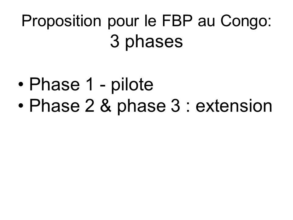 Proposition pour le FBP au Congo: 3 phases Phase 1 - pilote Phase 2 & phase 3 : extension