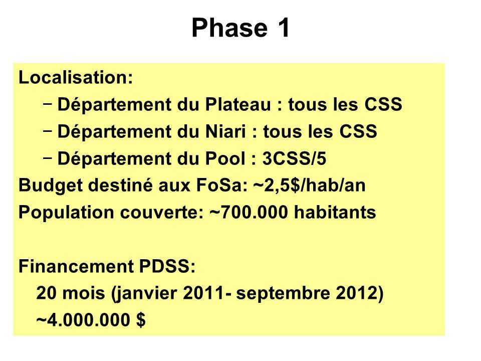 Phase 1 Localisation: Département du Plateau : tous les CSS Département du Niari : tous les CSS Département du Pool : 3CSS/5 Budget destiné aux FoSa: