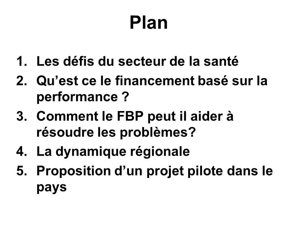 Plan 1.Les défis du secteur de la santé 2.Quest ce le financement basé sur la performance ? 3.Comment le FBP peut il aider à résoudre les problèmes? 4