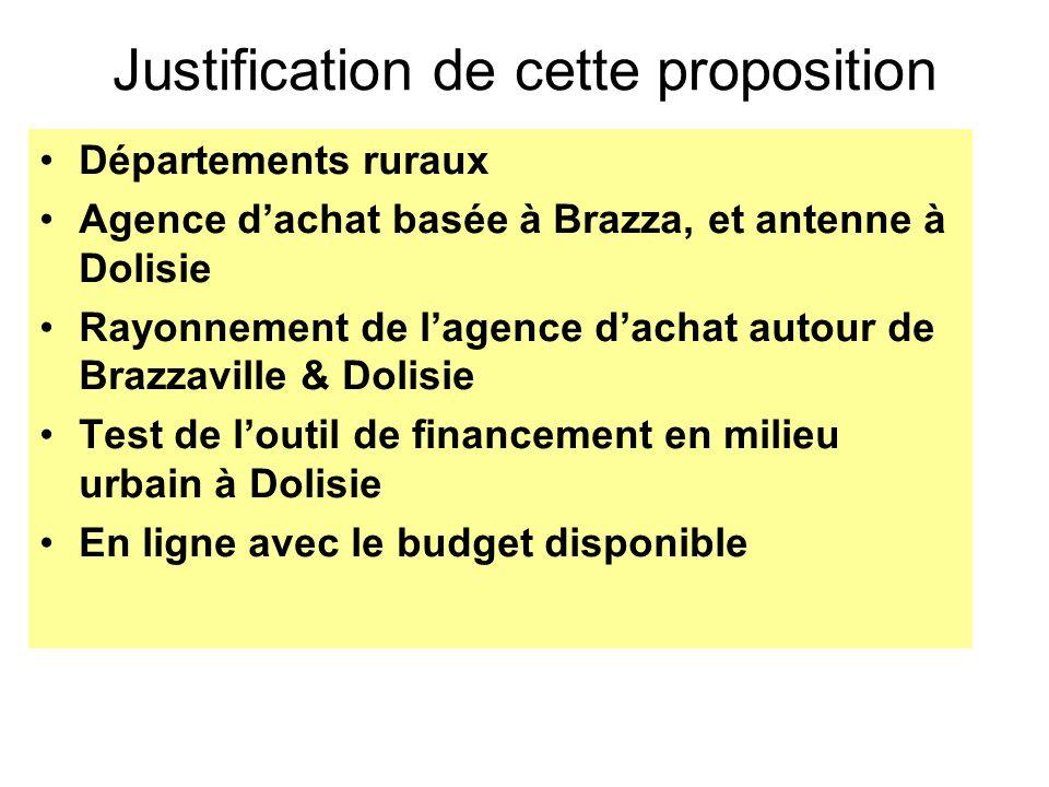 Départements ruraux Agence dachat basée à Brazza, et antenne à Dolisie Rayonnement de lagence dachat autour de Brazzaville & Dolisie Test de loutil de