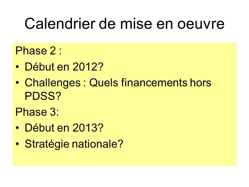Calendrier de mise en oeuvre Phase 2 : Début en 2012? Challenges : Quels financements hors PDSS? Phase 3: Début en 2013? Stratégie nationale?