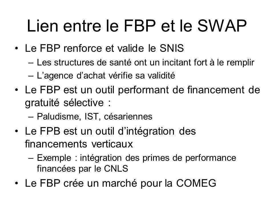 Le FBP renforce et valide le SNIS –Les structures de santé ont un incitant fort à le remplir –Lagence dachat vérifie sa validité Le FBP est un outil p