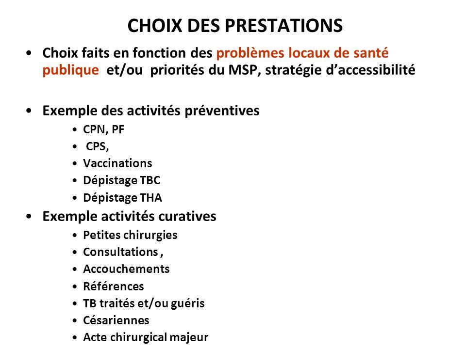 CHOIX DES PRESTATIONS Choix faits en fonction des problèmes locaux de santé publique et/ou priorités du MSP, stratégie daccessibilité Exemple des acti