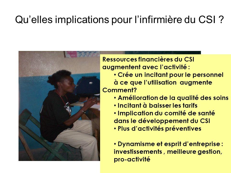 Quelles implications pour linfirmière du CSI ? Ressources financières du CSI augmentent avec lactivité : Crée un incitant pour le personnel à ce que l