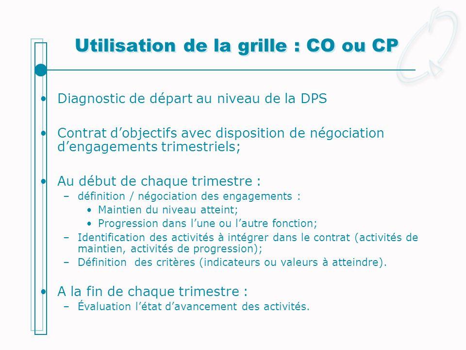 Utilisation de la grille : CO ou CP Diagnostic de départ au niveau de la DPS Contrat dobjectifs avec disposition de négociation dengagements trimestri