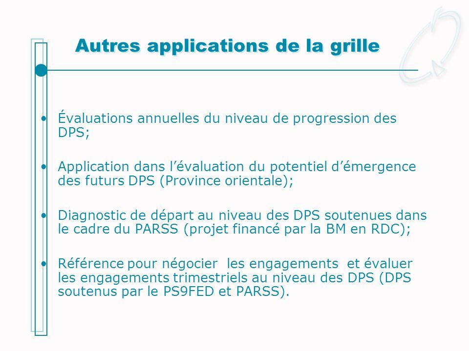 Autres applications de la grille Évaluations annuelles du niveau de progression des DPS; Application dans lévaluation du potentiel démergence des futu