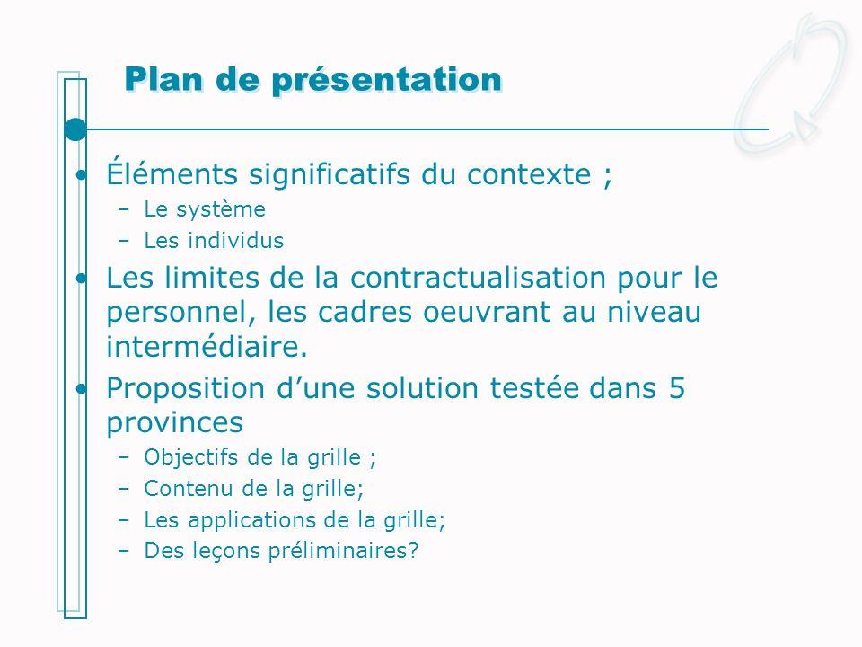 Paramètres Description des critères Niveau I (côte 1)Niveau II (cote 2)Niveau III(cote 3)Niveau IV (cote 4) Thématiques Supervisions réalisées sans identification formelle de thématiques de supervision Thématiques identifiés Supervisions en fonction du financement des partenaires Thématiques de supervisions identifiés en Commission sans lien avec linformation sanitaire Thématiques de supervision cohérents avec les déficiences identifiés et identifiés dans le cadre de la Commission Encadrement en lien avec linformation sanitaire Préparation supervision Aucune préparation formelle de la supervision Préparation mais non systématisée des supervisions Préparation formelle par certains superviseurs Préparation formelle des supervisions, basée sur lexploitation de linformation sanitaire, des rapports de supervisions précédentes et autres documents concernant la cible de la supervision Méthodologie supervision Méthodologie anarchiqueSupervisions avec approche résolution des problèmes mais focalisées sur les différents programmes spécialisées Méthodologie intégrant un peu une approche systémique et de résolution des problèmes Méthodologie de supervision dans une approche systémique et intégrant les approches formatives et de résolution des problèmes Suivi systématisé des recommandations Contenu de la grille : paliers pour quelques fonctions Supervision : 12 points