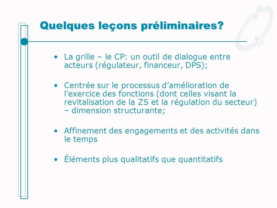 Quelques leçons préliminaires? La grille – le CP: un outil de dialogue entre acteurs (régulateur, financeur, DPS); Centrée sur le processus daméliorat
