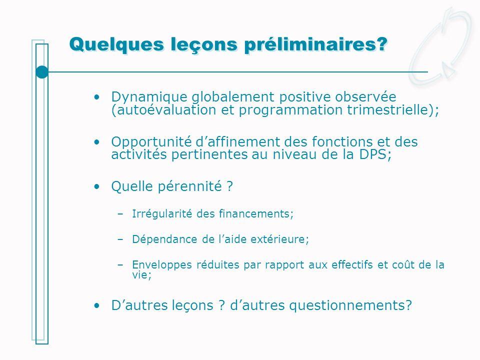 Dynamique globalement positive observée (autoévaluation et programmation trimestrielle); Opportunité daffinement des fonctions et des activités pertin