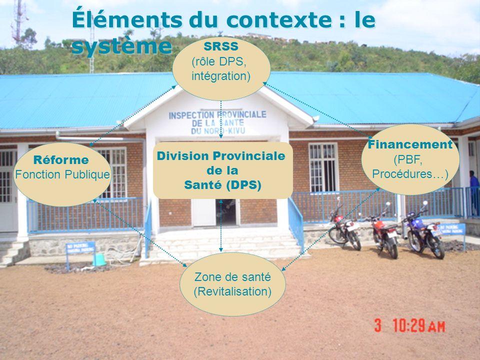 Division Provinciale de la Santé (DPS) SRSS (rôle DPS, intégration) Zone de santé (Revitalisation) Réforme Fonction Publique Financement (PBF, Procédu