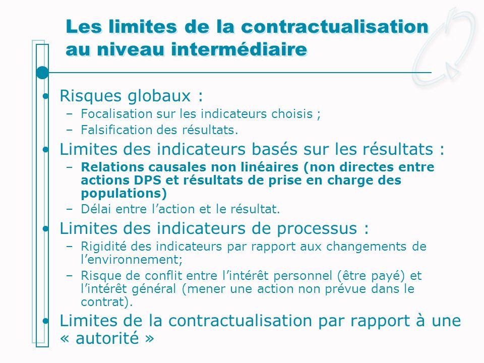Les limites de la contractualisation au niveau intermédiaire Risques globaux : –Focalisation sur les indicateurs choisis ; –Falsification des résultat