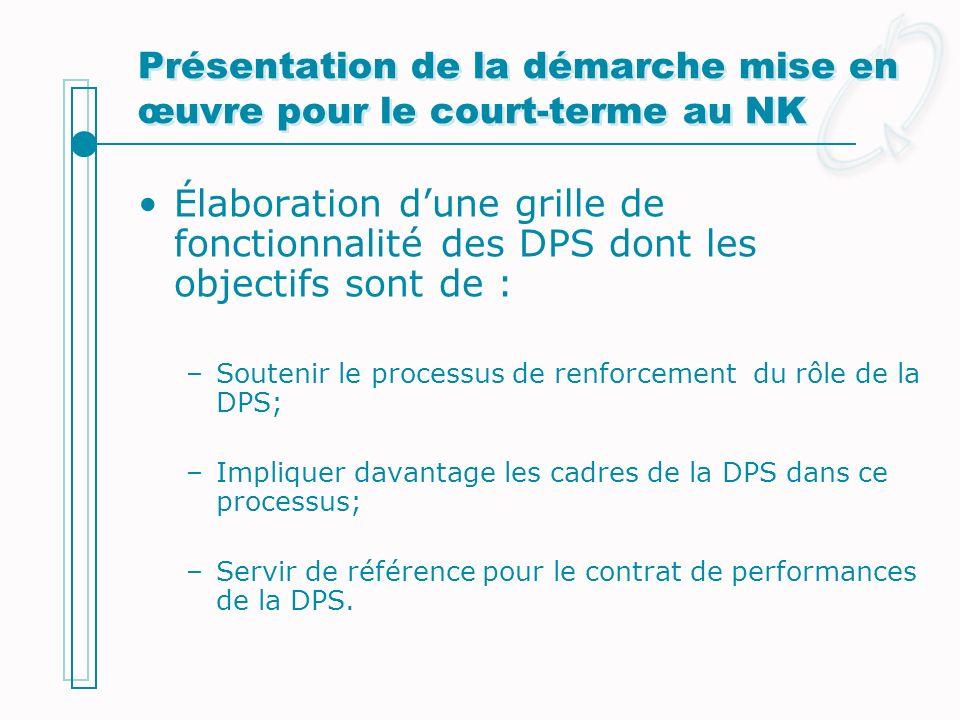 Étapes délaboration de la grille Identification des fonctions clefs de la DPS (cohérence recherchée avec la SRSS, les besoins de revitalisation de la zone de santé (DS)); Identification des sous fonctions; Identification des paliers de progression (par fonction /sous fonction)