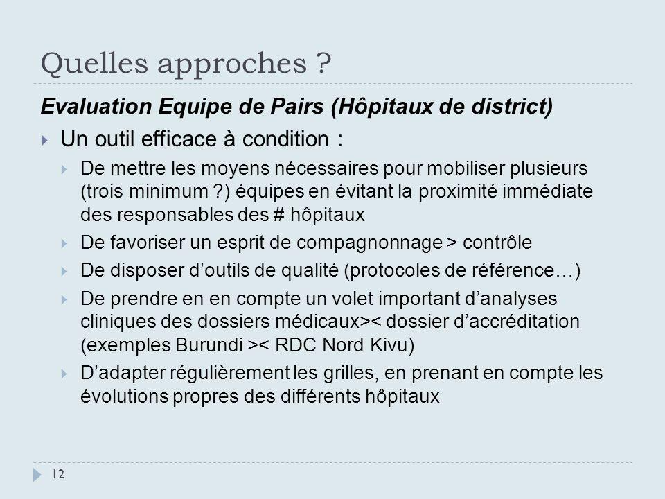 Quelles approches ? 11 Supervision classique (EC District et/ou Province) Peu de gradient de compétence clinique spécifique (+ conflit dintérêt) = rôl