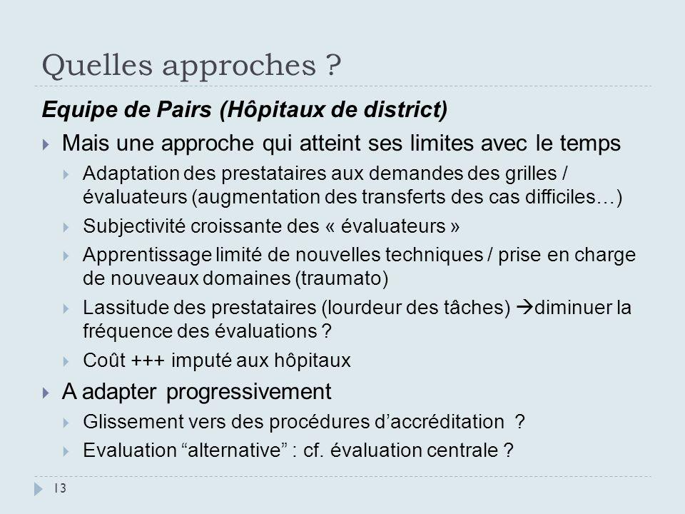 Quelles approches ? 12 Evaluation Equipe de Pairs (Hôpitaux de district) Un outil efficace à condition : De mettre les moyens nécessaires pour mobilis