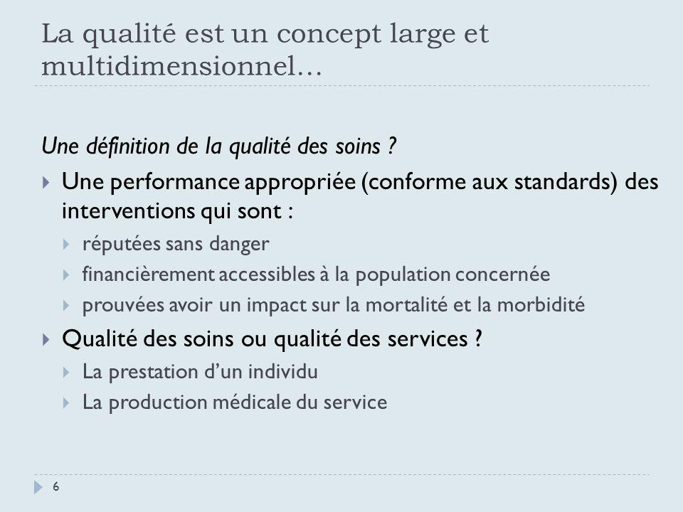 Comment analyser la qualité ? Une analyse des dossiers médicaux ? Quelle importance ? Exemple dune évaluation réalisée cadre PS9FED en RDC… Caractère
