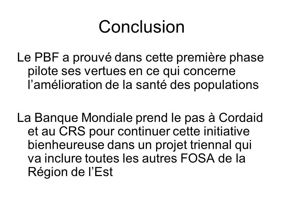 Conclusion Le PBF a prouvé dans cette première phase pilote ses vertues en ce qui concerne lamélioration de la santé des populations La Banque Mondial