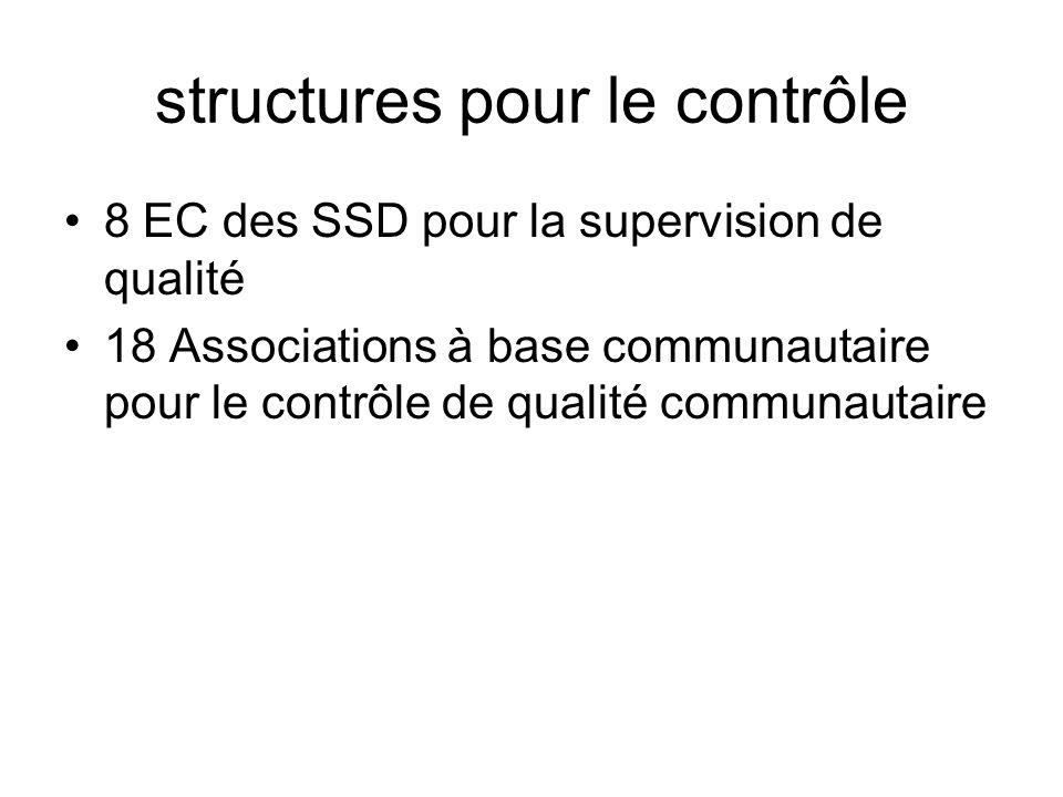 structures dappui techniques 2 Coordinations Diocésaines de la Santé
