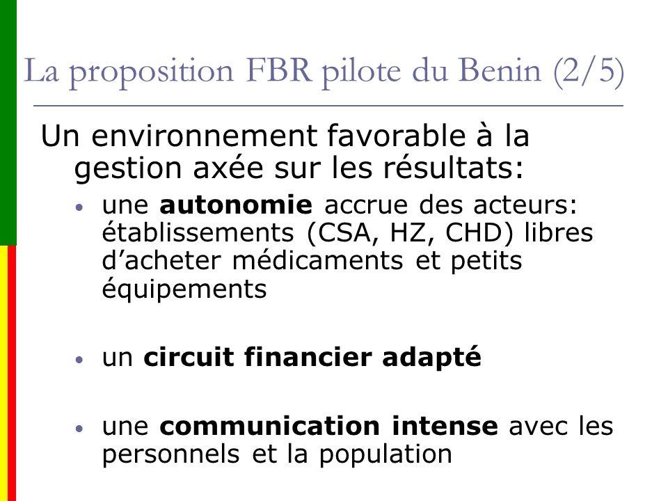 La proposition FBR pilote du Benin (2/5) Un environnement favorable à la gestion axée sur les résultats: une autonomie accrue des acteurs: établisseme