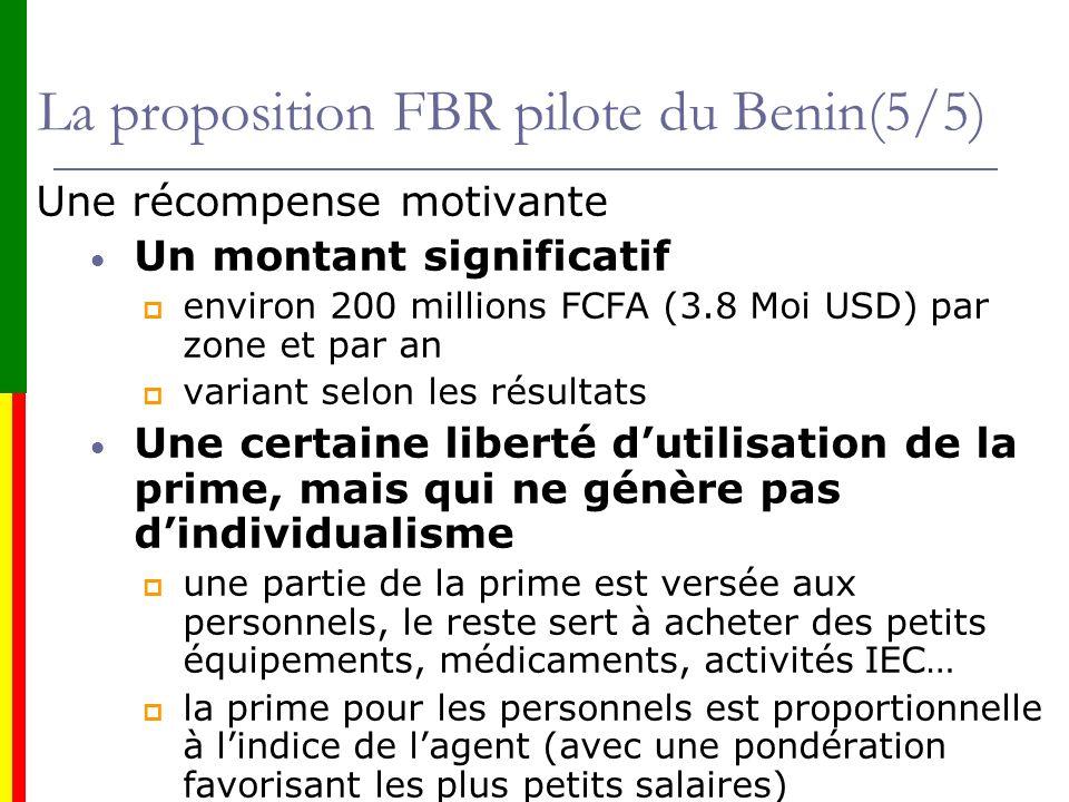 La proposition FBR pilote du Benin(5/5) Une récompense motivante Un montant significatif environ 200 millions FCFA (3.8 Moi USD) par zone et par an va