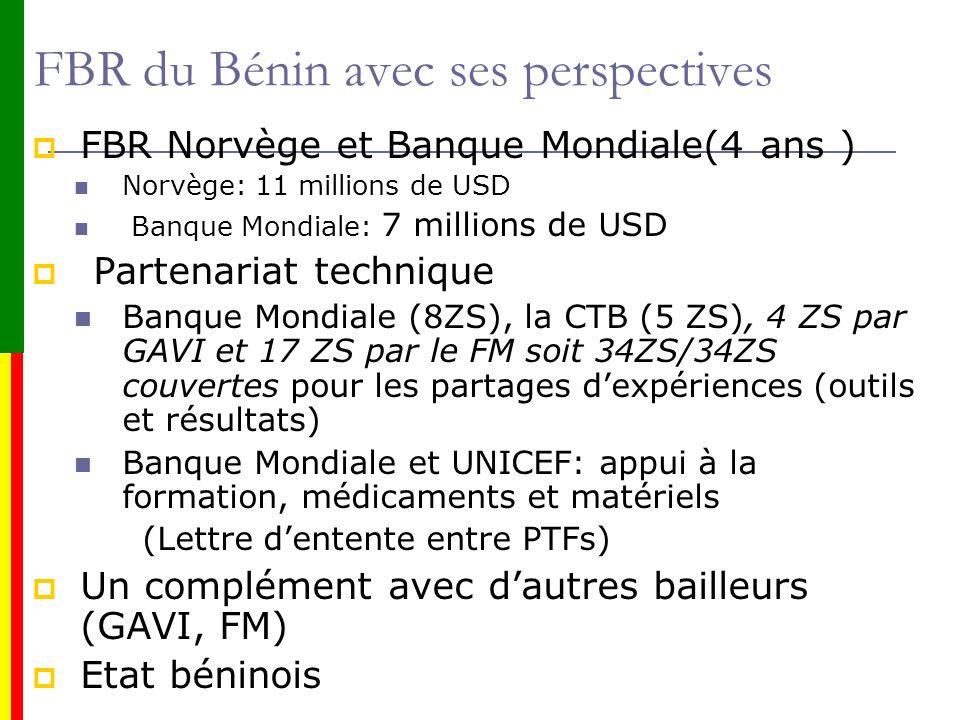 FBR du Bénin avec ses perspectives FBR Norvège et Banque Mondiale(4 ans ) Norvège: 11 millions de USD Banque Mondiale: 7 millions de USD Partenariat t