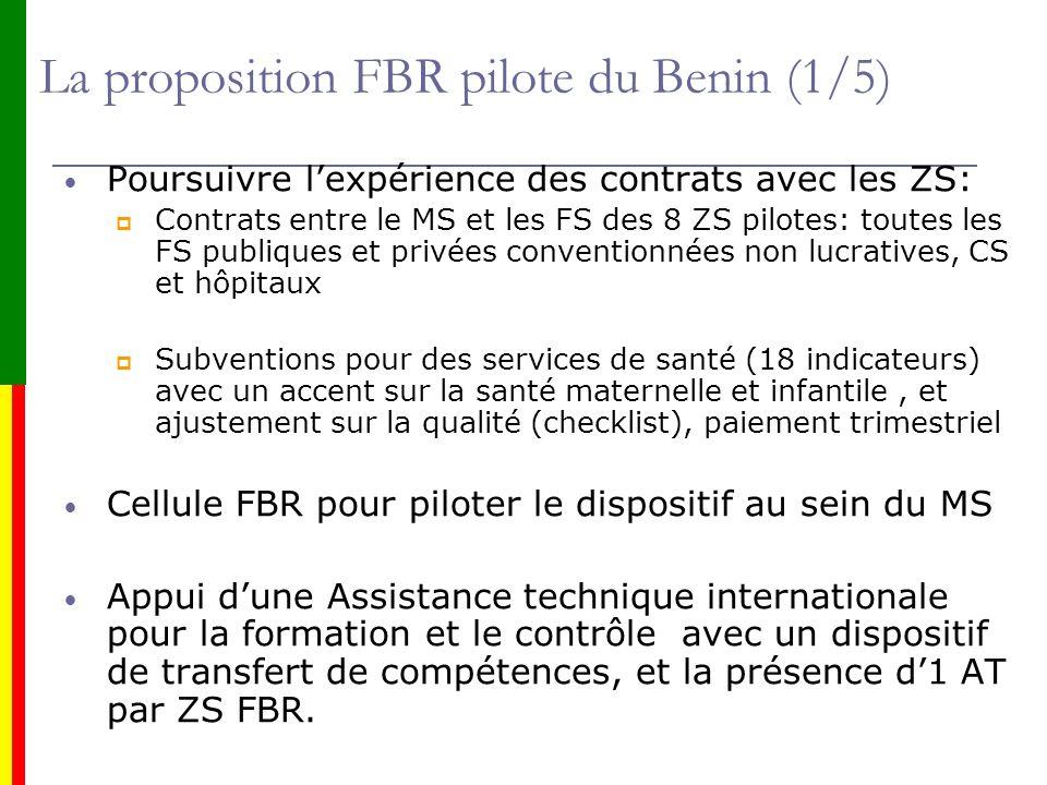 La proposition FBR pilote du Benin (1/5) Poursuivre lexpérience des contrats avec les ZS: Contrats entre le MS et les FS des 8 ZS pilotes: toutes les
