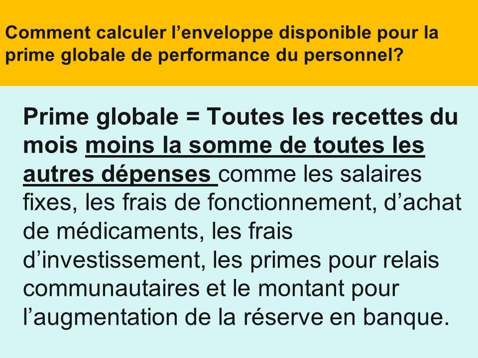 Comment calculer lenveloppe disponible pour la prime globale de performance du personnel? Prime globale = Toutes les recettes du mois moins la somme d
