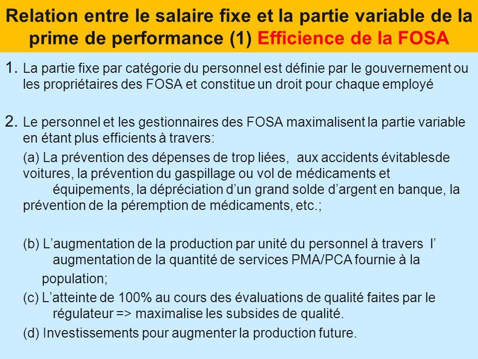 Relation entre le salaire fixe et la partie variable de la prime de performance (1) Efficience de la FOSA 1. 1. La partie fixe par catégorie du person