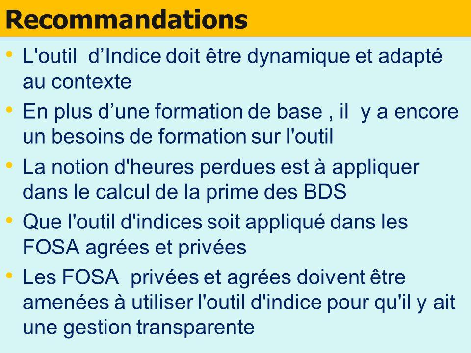 Recommandations L'outil dIndice doit être dynamique et adapté au contexte En plus dune formation de base, il y a encore un besoins de formation sur l'