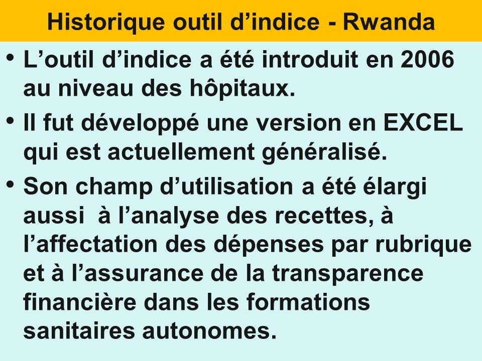 Historique outil dindice - Burundi Le PBF a été lancé dans les provinces de Bubanza, Gitega et Cankuzo en 2006 ; Loutil indice a été introduit en 2007 dans ces provinces PBF pilotes mais sans généralisation dans toutes les FOSA.