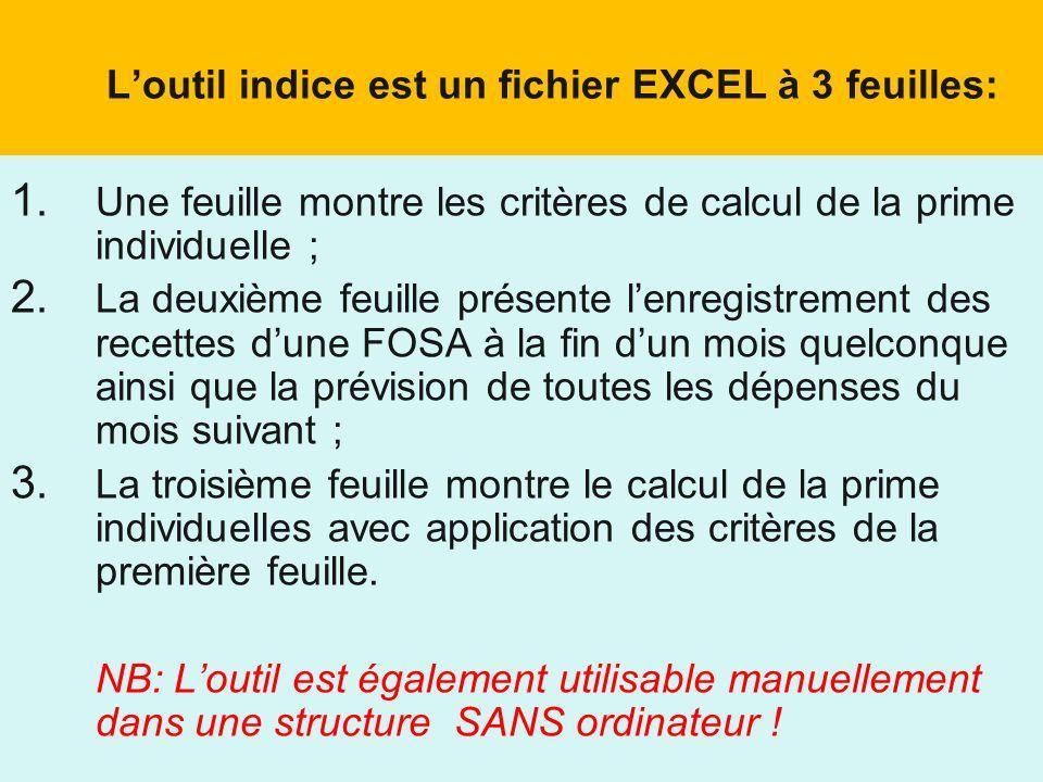 Loutil indice est un fichier EXCEL à 3 feuilles: 1. 1. Une feuille montre les critères de calcul de la prime individuelle ; 2. 2. La deuxième feuille