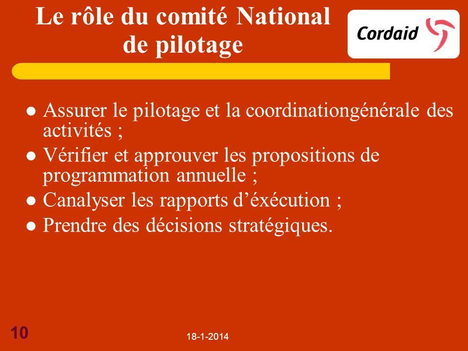 18-1-2014 10 Assurer le pilotage et la coordinationgénérale des activités ; Vérifier et approuver les propositions de programmation annuelle ; Canalys