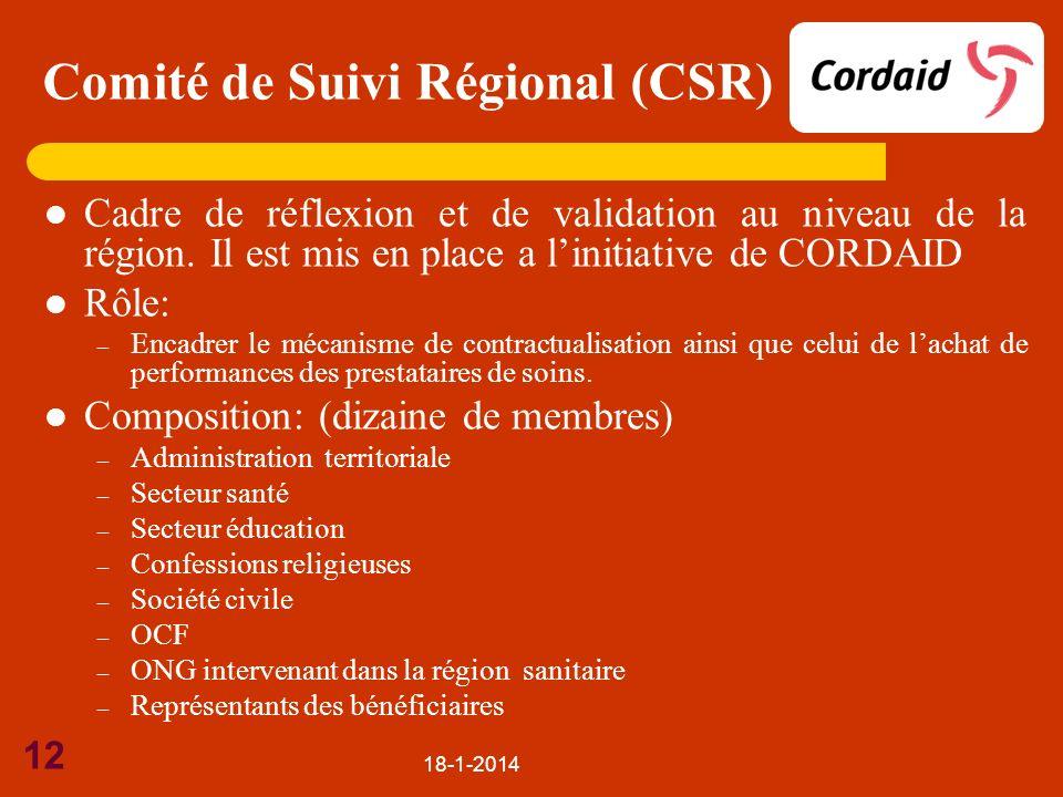 18-1-2014 12 Cadre de réflexion et de validation au niveau de la région. Il est mis en place a linitiative de CORDAID Rôle: – Encadrer le mécanisme de