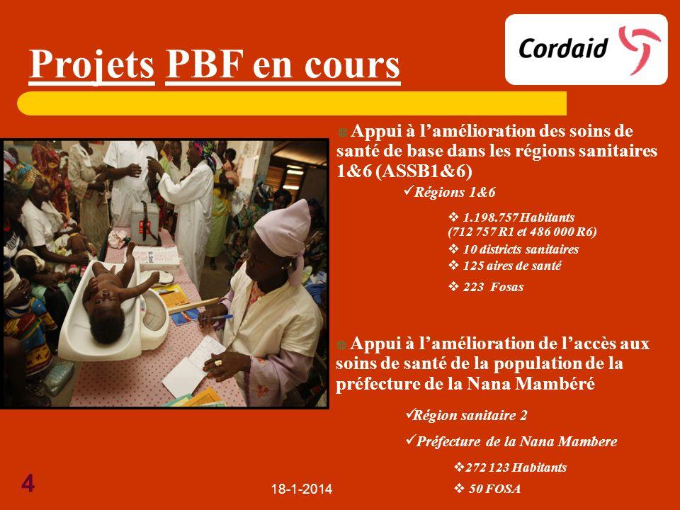 Projets PBF en cours 18-1-2014 4 Appui à lamélioration des soins de santé de base dans les régions sanitaires 1&6 (ASSB1&6) Région sanitaire 2 Préfect