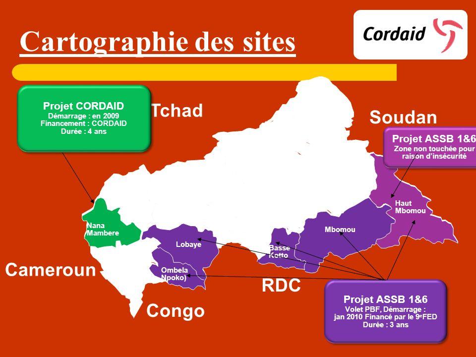 Tchad Soudan RDC Congo Cameroun Projet CORDAID Démarrage : en 2009 Financement : CORDAID Durée : 4 ans Projet CORDAID Démarrage : en 2009 Financement