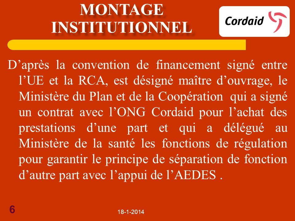 18-1-2014 6 Daprès la convention de financement signé entre lUE et la RCA, est désigné maître douvrage, le Ministère du Plan et de la Coopération qui