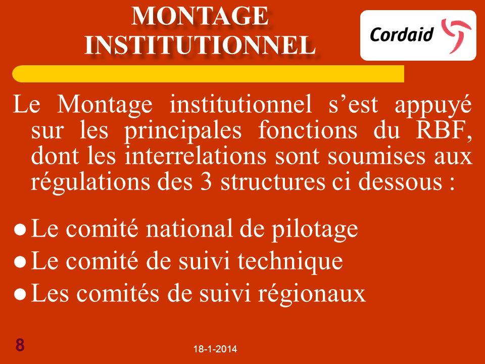 18-1-2014 8 Le Montage institutionnel sest appuyé sur les principales fonctions du RBF, dont les interrelations sont soumises aux régulations des 3 st