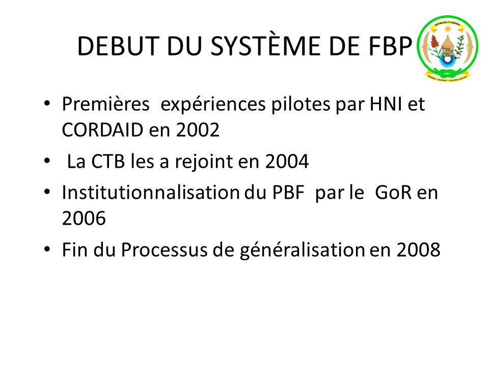 DEBUT DU SYSTÈME DE FBP Premières expériences pilotes par HNI et CORDAID en 2002 La CTB les a rejoint en 2004 Institutionnalisation du PBF par le GoR en 2006 Fin du Processus de généralisation en 2008