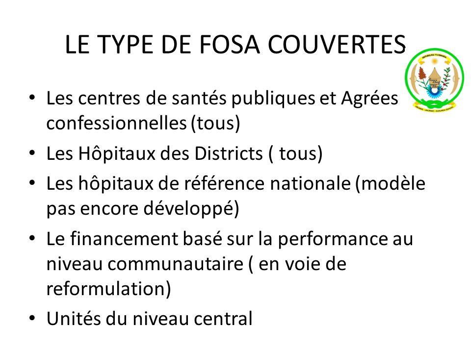 LE TYPE DE FOSA COUVERTES Les centres de santés publiques et Agrées confessionnelles (tous) Les Hôpitaux des Districts ( tous) Les hôpitaux de référence nationale (modèle pas encore développé) Le financement basé sur la performance au niveau communautaire ( en voie de reformulation) Unités du niveau central