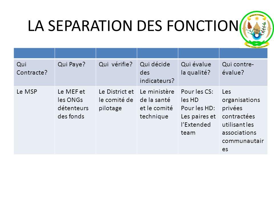 LA SEPARATION DES FONCTIONS Qui Contracte. Qui Paye?Qui vérifie?Qui décide des indicateurs.