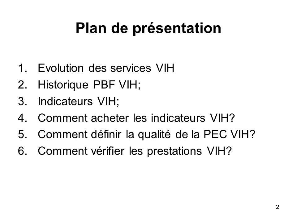 22 Plan de présentation 1.Evolution des services VIH 2.Historique PBF VIH; 3.Indicateurs VIH; 4.Comment acheter les indicateurs VIH? 5.Comment définir