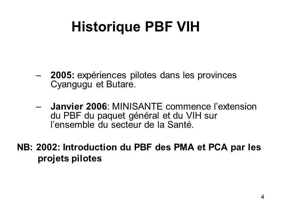44 –2005: expériences pilotes dans les provinces Cyangugu et Butare. –Janvier 2006: MINISANTE commence lextension du PBF du paquet général et du VIH s