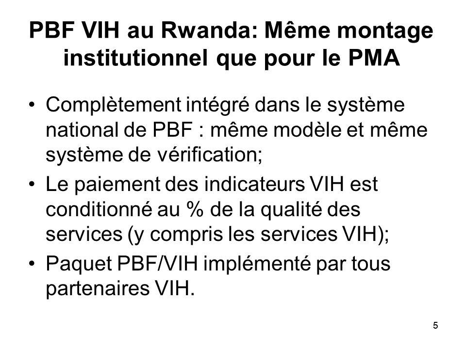 55 Complètement intégré dans le système national de PBF : même modèle et même système de vérification; Le paiement des indicateurs VIH est conditionné au % de la qualité des services (y compris les services VIH); Paquet PBF/VIH implémenté par tous partenaires VIH.