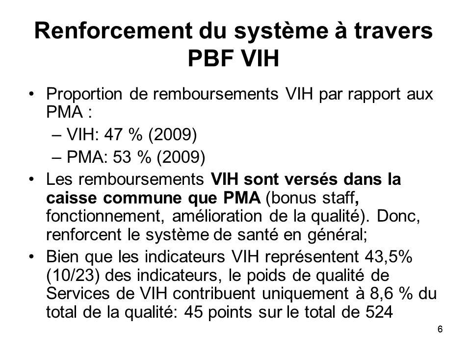 66 Proportion de remboursements VIH par rapport aux PMA : –VIH: 47 % (2009) –PMA: 53 % (2009) Les remboursements VIH sont versés dans la caisse commune que PMA (bonus staff, fonctionnement, amélioration de la qualité).