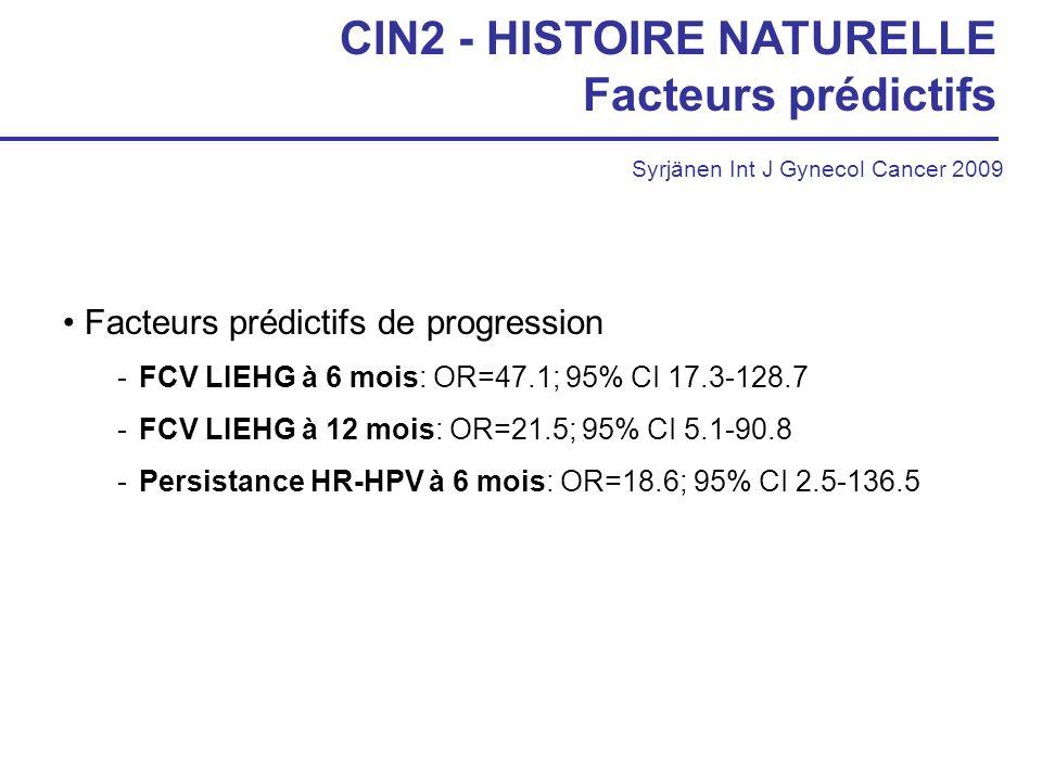 Facteurs prédictifs de progression -FCV LIEHG à 6 mois: OR=47.1; 95% CI 17.3-128.7 -FCV LIEHG à 12 mois: OR=21.5; 95% CI 5.1-90.8 -Persistance HR-HPV