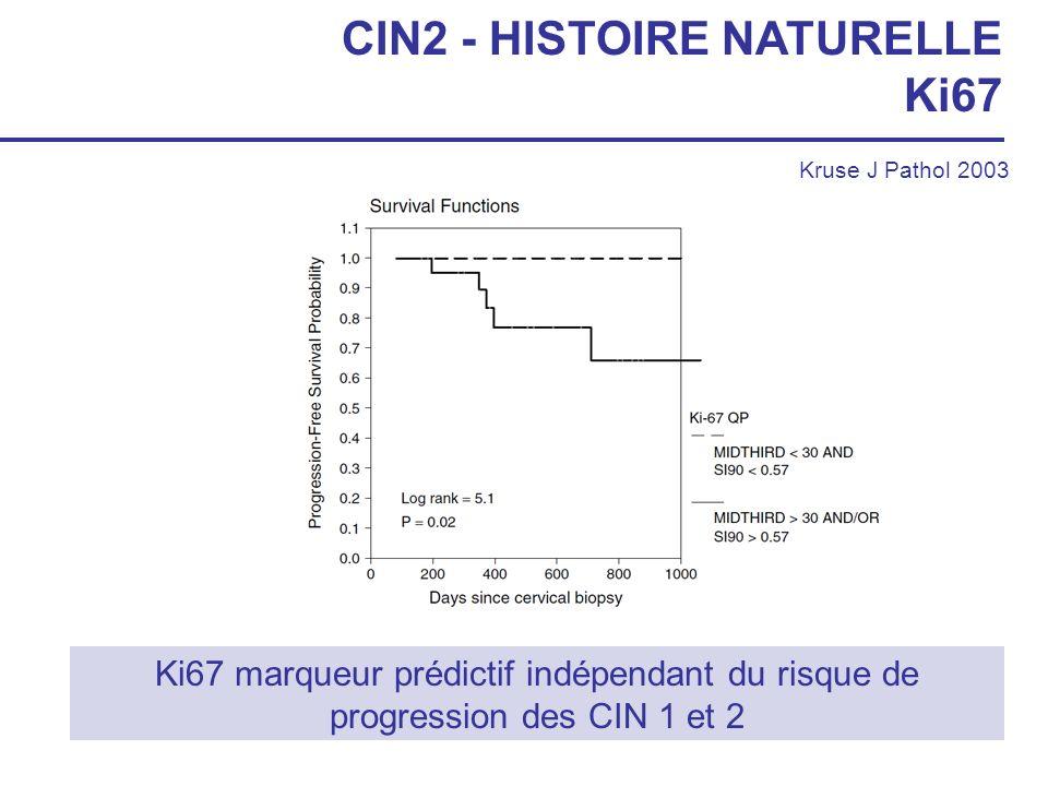 CIN2 - HISTOIRE NATURELLE Ki67 Kruse J Pathol 2003 Ki67 marqueur prédictif indépendant du risque de progression des CIN 1 et 2